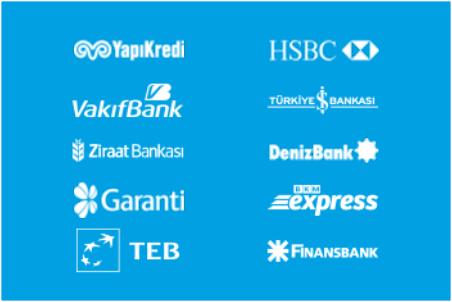 Matrix bankalar